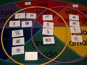 Mrs  Wood U0026 39 S Kindergarten Class  Day And Night Graph