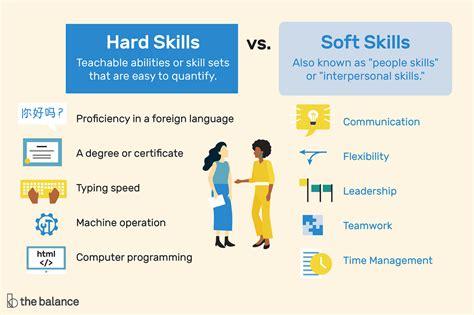 hard skills  soft skills whats  difference