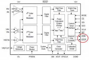 Cs5460 Block Diagram  U2013 Steelcity Electronics