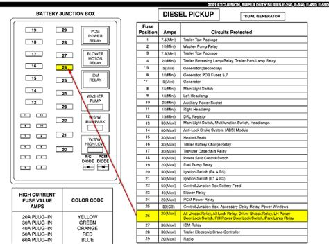 2001 F350 Fuse Box Diagram by 2000 Ford F150 My Signal Lights Are Broken Which Fuse Do