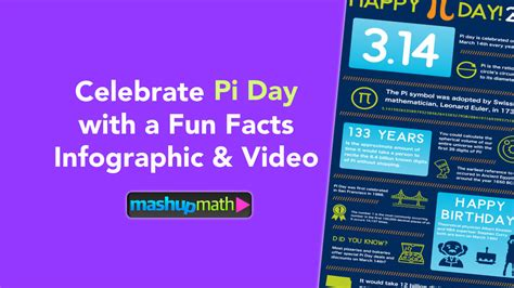 Celebrate Pi Day 2018 With This Fun Facts Infographic