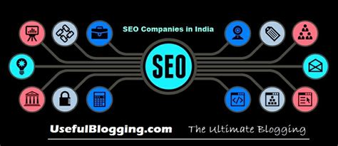 Top 10 SEO Companies in India (2020 Reviews)