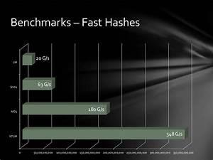 New 25 GPU Monster Devours Passwords In Seconds