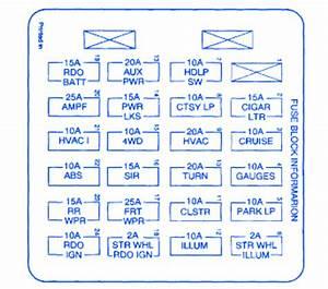 Chevy Zr2 S Block Circuit Breaker