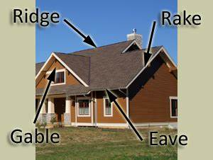 Basic House Parts Vocabulary - Exterior