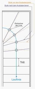 Halbgewendelte Treppe Konstruieren : wendeltreppe berechnen ~ A.2002-acura-tl-radio.info Haus und Dekorationen