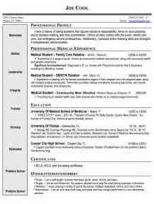 CV Curriculum Vitae Vs. Resume
