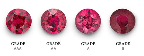 color of ruby rubies ruby grading certification ruby color chart