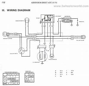 Honda 5 Wire Cdi 125 Wiring Diagram