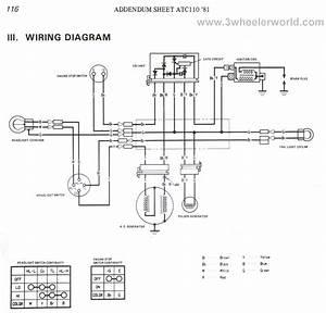 Lifan 125cc Wiring Diagram 27794 Centrodeperegrinacion Es