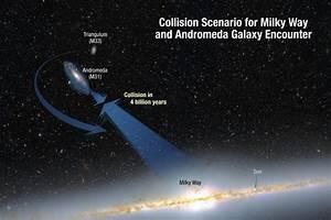 Earth's night sky as Milky Way and Andromeda galaxies ...