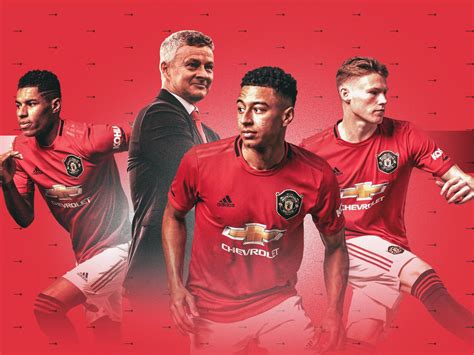 Includes the latest news stories, results, fixtures, video and audio. Manchester United First Team and Academy Squads