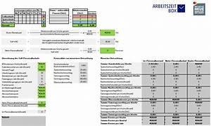 Quantitativer Personalbedarf Berechnen : personalbedarfsplanung arbeitszeitbox ~ Themetempest.com Abrechnung