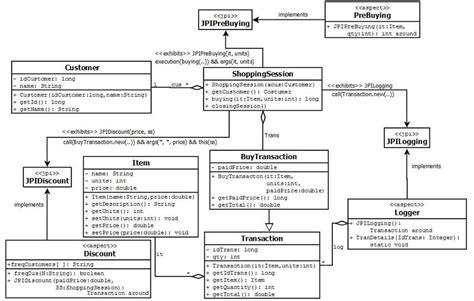 jpi uml class diagram  updated version  system