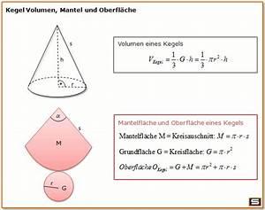 Kugel Oberfläche Berechnen : kegel berechnen online volumen obefl che mantelfl che formel ~ Themetempest.com Abrechnung