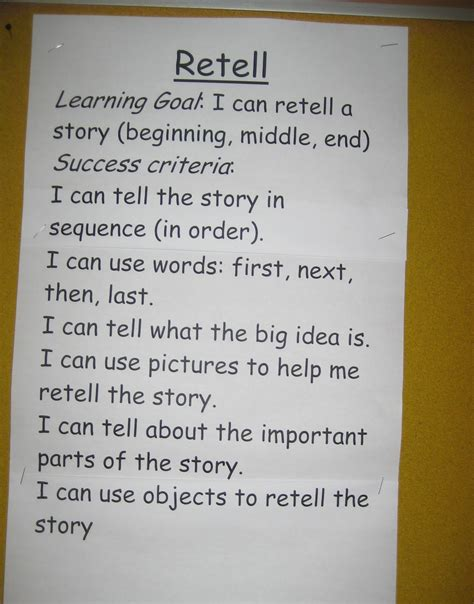 formal letter writing ks success criteria writing