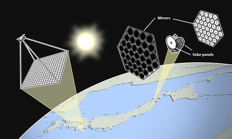 Could Japanese Solar Farm In Space Power Our Future