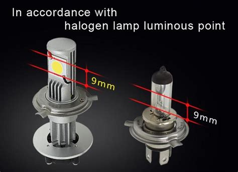 who wins cree led bulb vs relay and halogen page 2