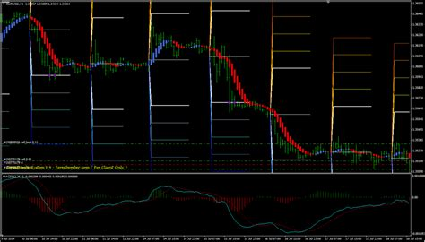mt4 market forex bomber v4 1 best manual system indicators mt4 or
