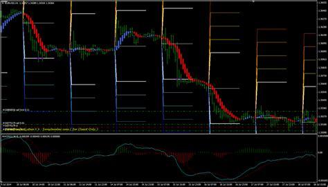 mt4 trading software forex bomber v4 1 best manual system indicators mt4 or