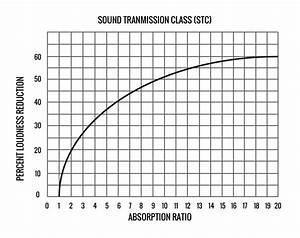 noise reduction technature inc With noise reduction