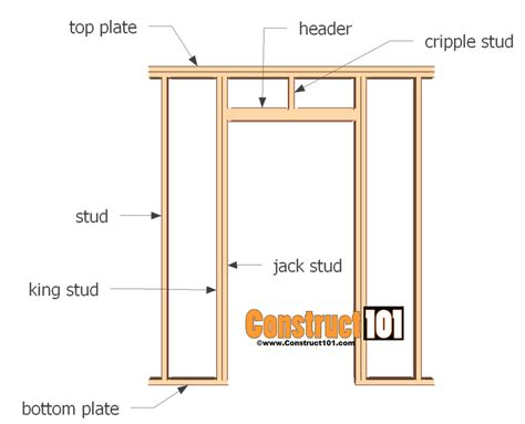 framing a door shed door plans step by step construct101