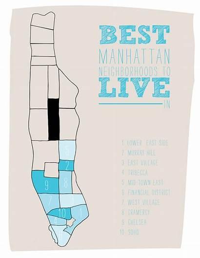 Manhattan Neighborhoods Nyc Lower East Side Numbers