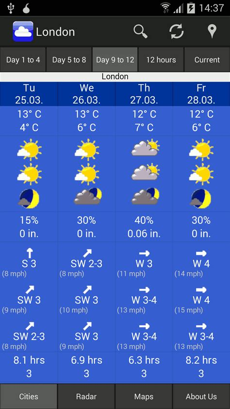 Day Weather Forecast