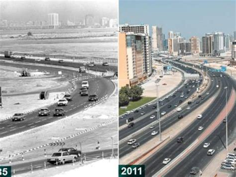 The transformation of living standards in UAE