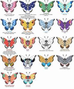 Pokemon X/Y Vivillon Evolution Guide - Its wing pattern ...