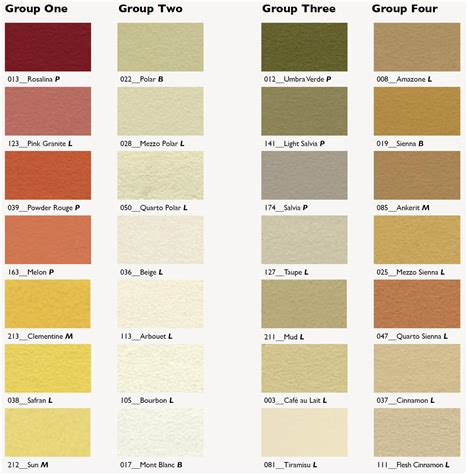 What Color Are Pale Stools Pictures To Pin On Pinterest