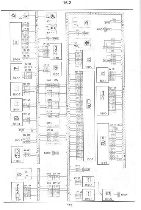 Citroen C4 Fuse Box Layout by Citroen C4 Picasso Fuse Box Fault 1 Wiring Diagram Source
