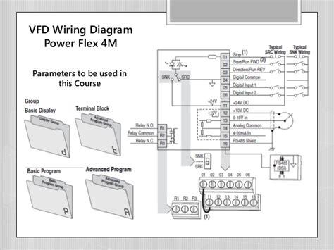 Ab Repair Diagram by Allen Dley Vfd Wiring Diagram Machine Repair Manual