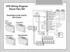 Allen Bradley Powerflex 700 Programming Manual