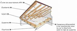 Isolation Thermique Combles : materiaux d 39 isolation des combles d coration de no l ~ Premium-room.com Idées de Décoration