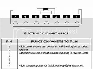 Everything You Ever Wanted To Know About Auto Dimming Rear