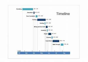 Excel Timeline Chart Template Free 33 Free Timeline Templates Excel Power Point Word