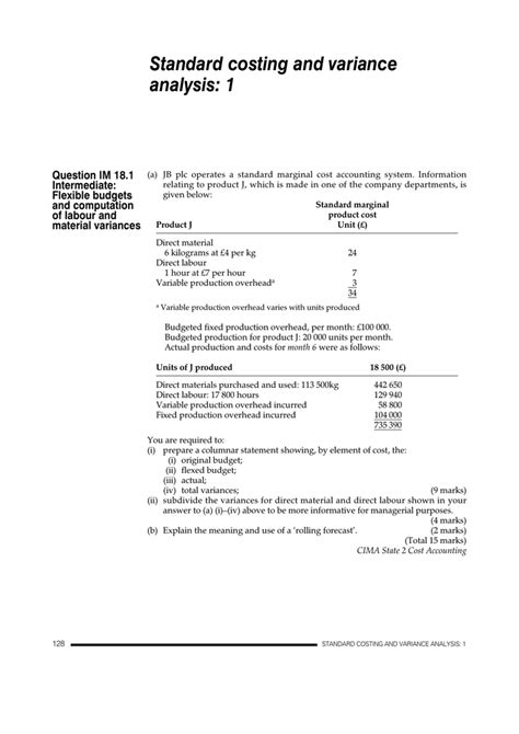 Standard costing and variance analysis: 1 Question IM 18.1