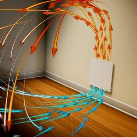wall mounted panel heaters  buy