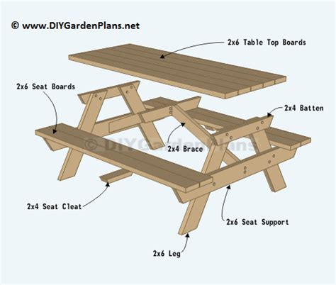 Round Picnic Table With Attached Benches by Woodwork Diy Picnic Table Plans Pdf Plans