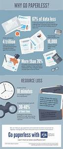 why go paperless hint you can39t afford not to With paperless document management system