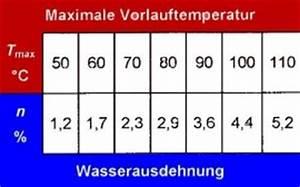 Mag Berechnen : no oil pufferspeicher mag info ~ Themetempest.com Abrechnung