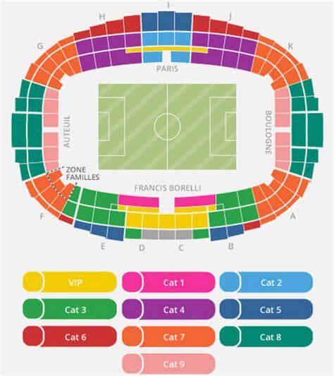 les stades de l 2016 de football en
