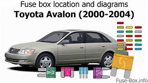 Fuse Box Location And Diagrams  Toyota Avalon  2000-2004