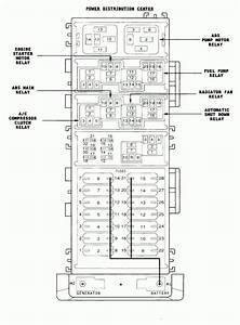 1996 jeep cherokee fuse box diagram fuse box and wiring With grand cherokee together with 1998 jeep grand cherokee fuse box diagram