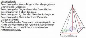 Quadratische Pyramide Berechnen : oberflache berechnen oberflache zylinder oberflachen und volumen kugel beispiel oberflche ~ Themetempest.com Abrechnung