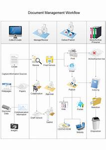 Workflow diagram software create workflow diagrams for Sample workflow document