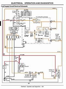 X495 Cold Start Problem