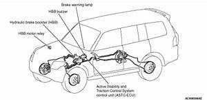 Hydraulic Brake Booster
