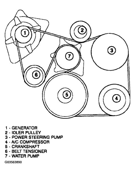 Dodge 33 Serpentine Belt Diagram by I An 2004 Dodge Ram 2500 Hemi I Am Trying To Replace